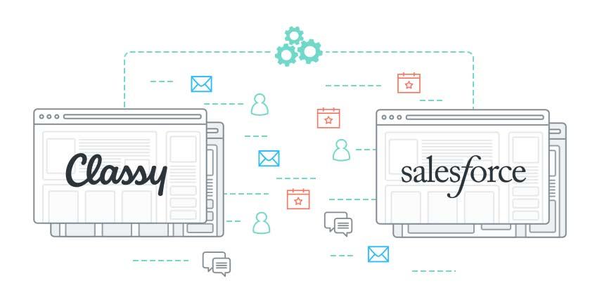 Classy's Salesforce Integration
