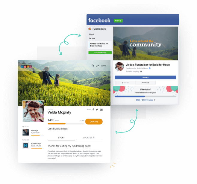 A personal Classy fundraising page and Facebook fundraising page side by side with arrows to designate syncing between the two