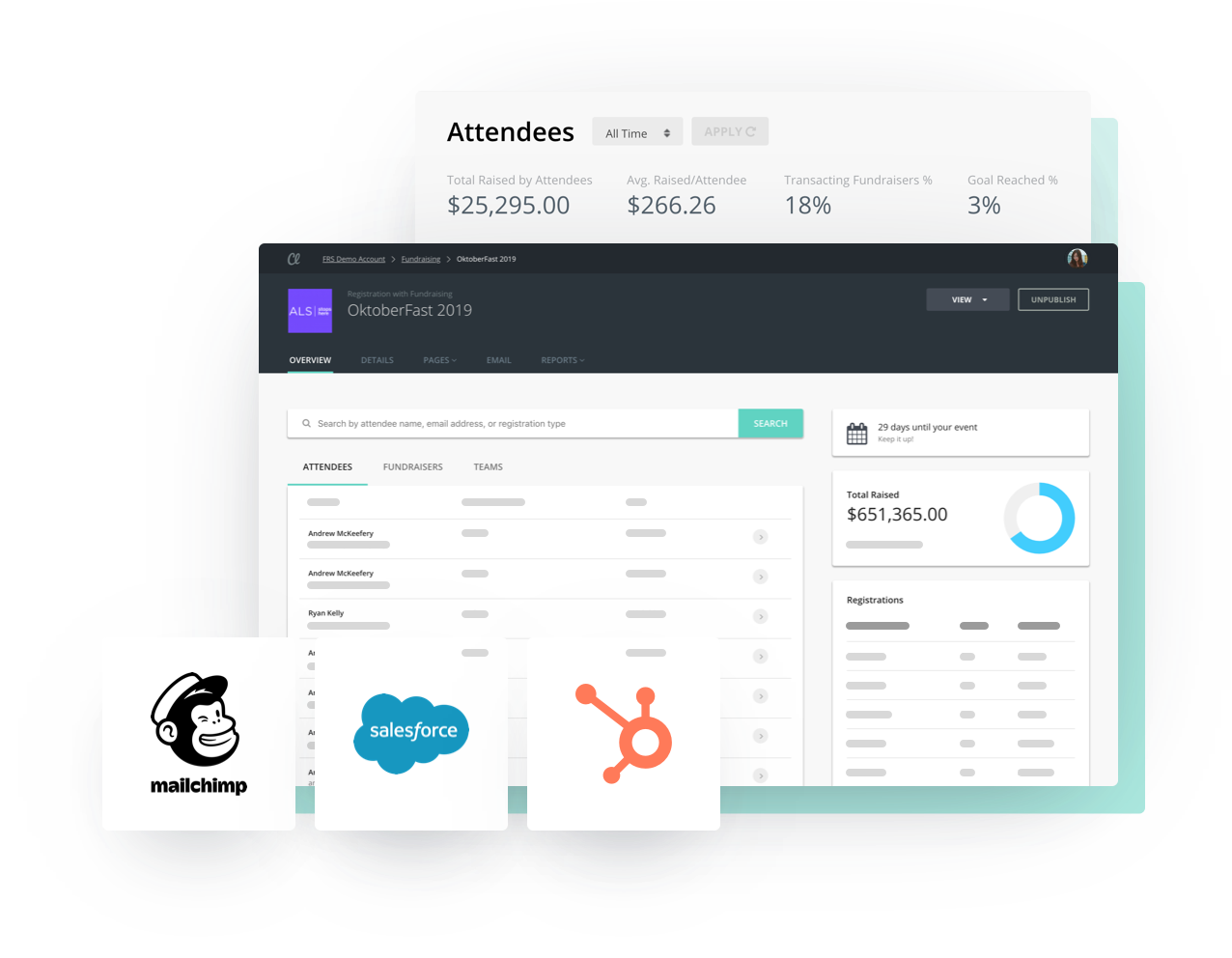 Examples of Classy's attendee and event management dashboards that integrate with MailChimp, Hubspot, and Salesforce
