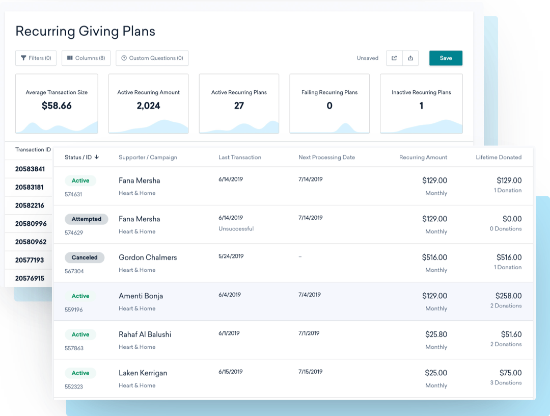 Example data and insights to demonstrate how to manage recurring giving plans with Classy Manager